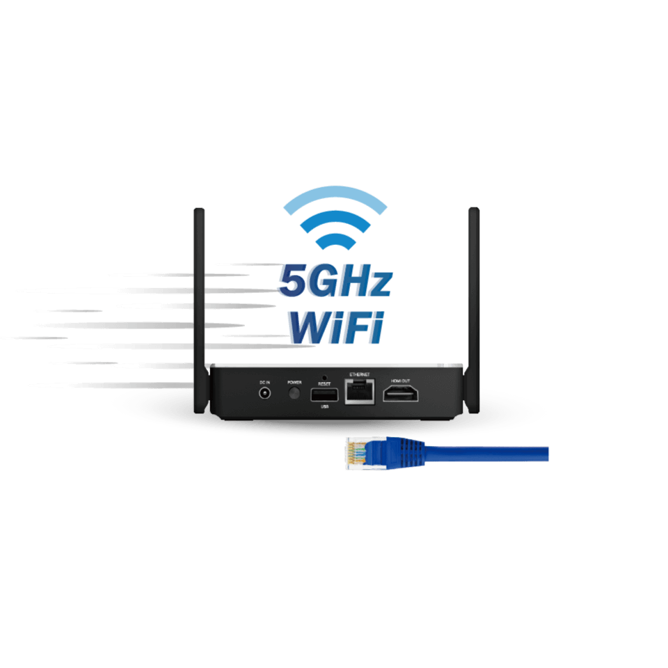 5 GHz WiFi and LAN support